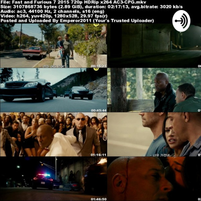 Fast And Furious 6 2013 Brrip X264 Aac Kb Free Download A Podcast On Anchor