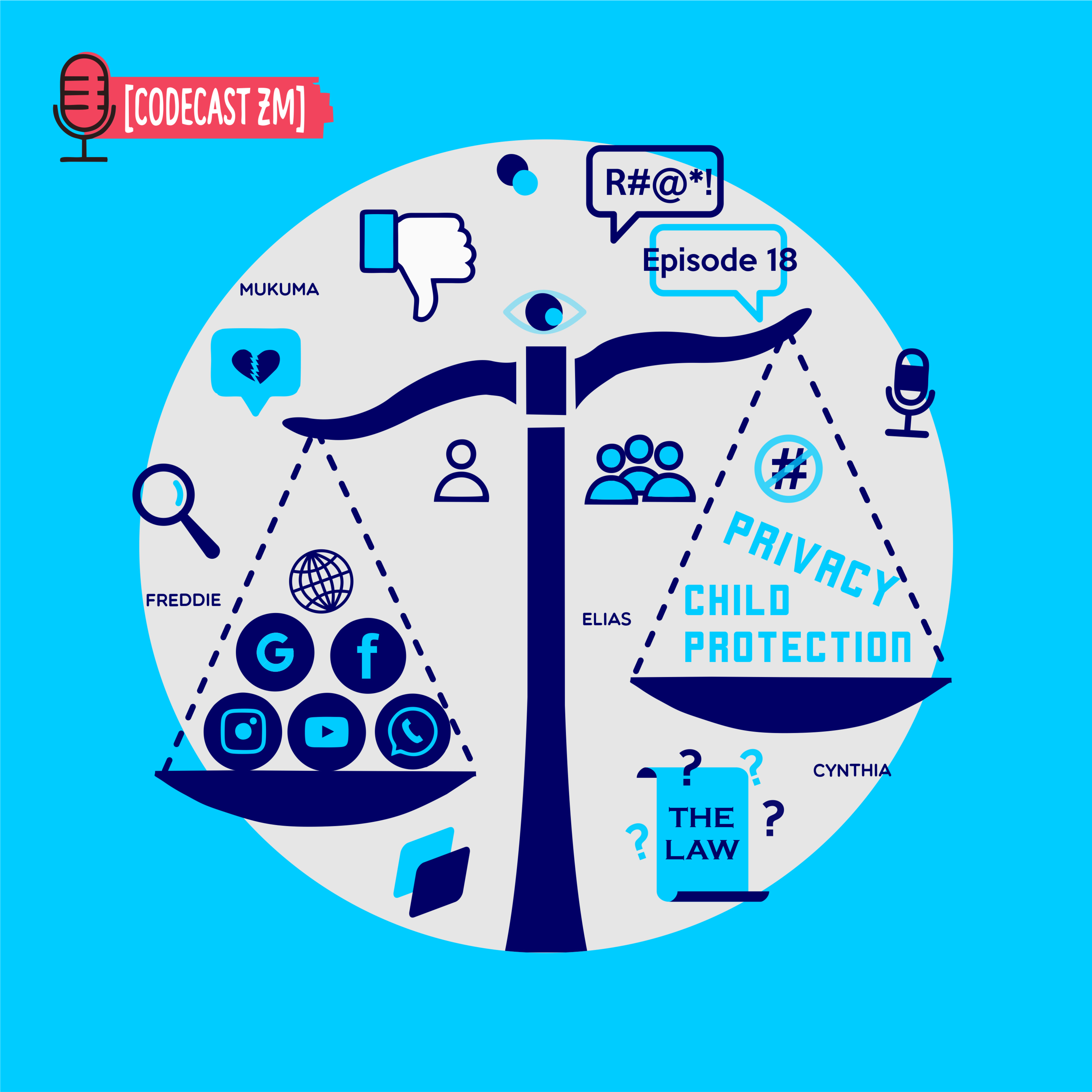 EP18 - The Repercussions of Online Actions.