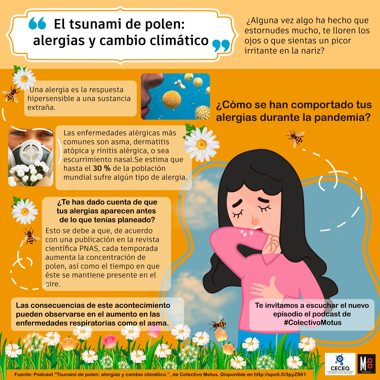 Tsunami de polen: alergias y cambio climático.