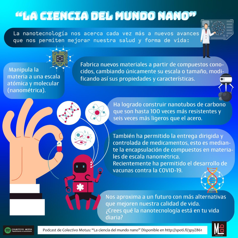 La ciencia del mundo nano #podcast #nanotecnología