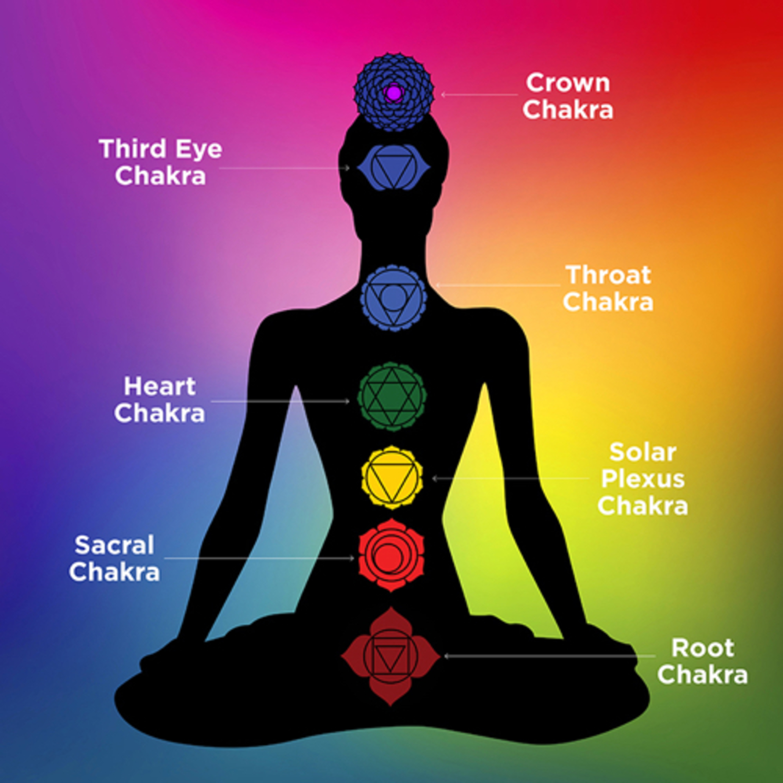 #11 Esercizio Vedi attraverso i Chakras