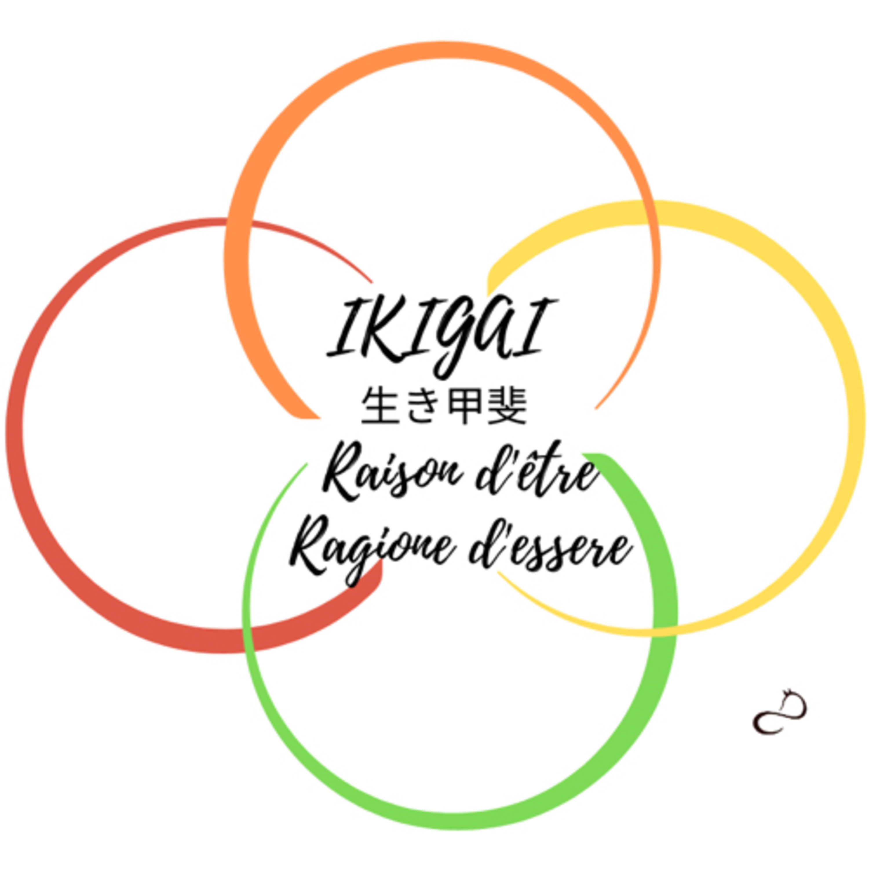 Meditazione dell'IKIGAI