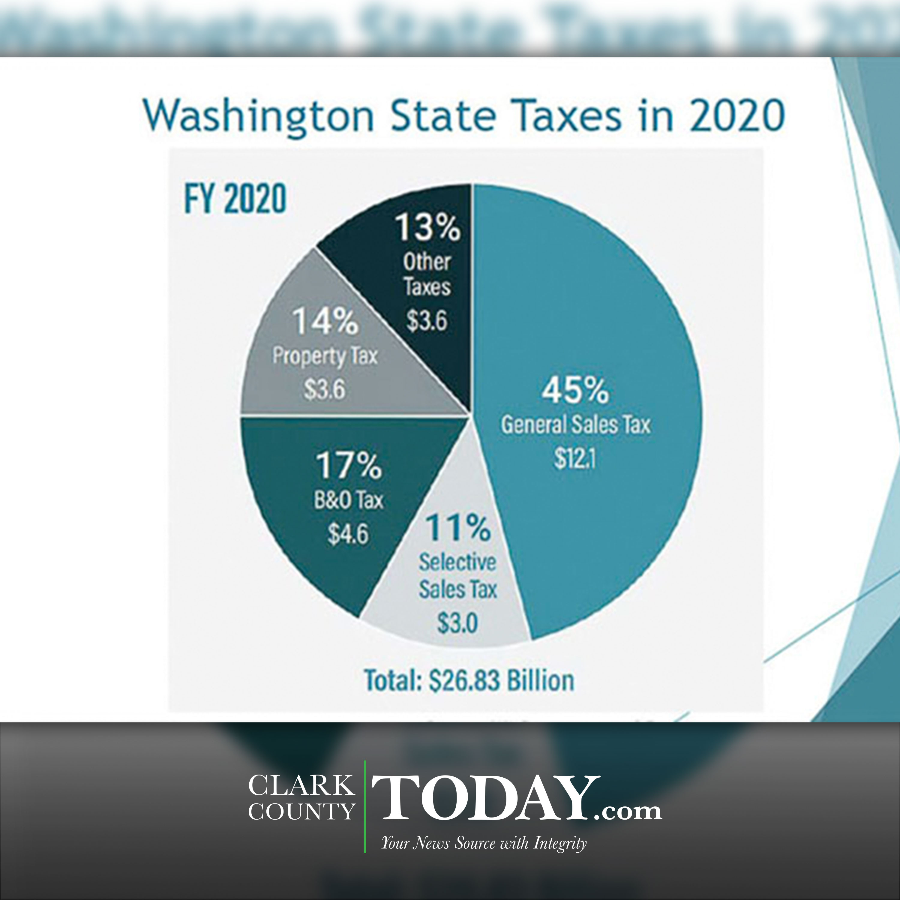 State tax structure workgroup seeks input for possible changes to Washington tax system