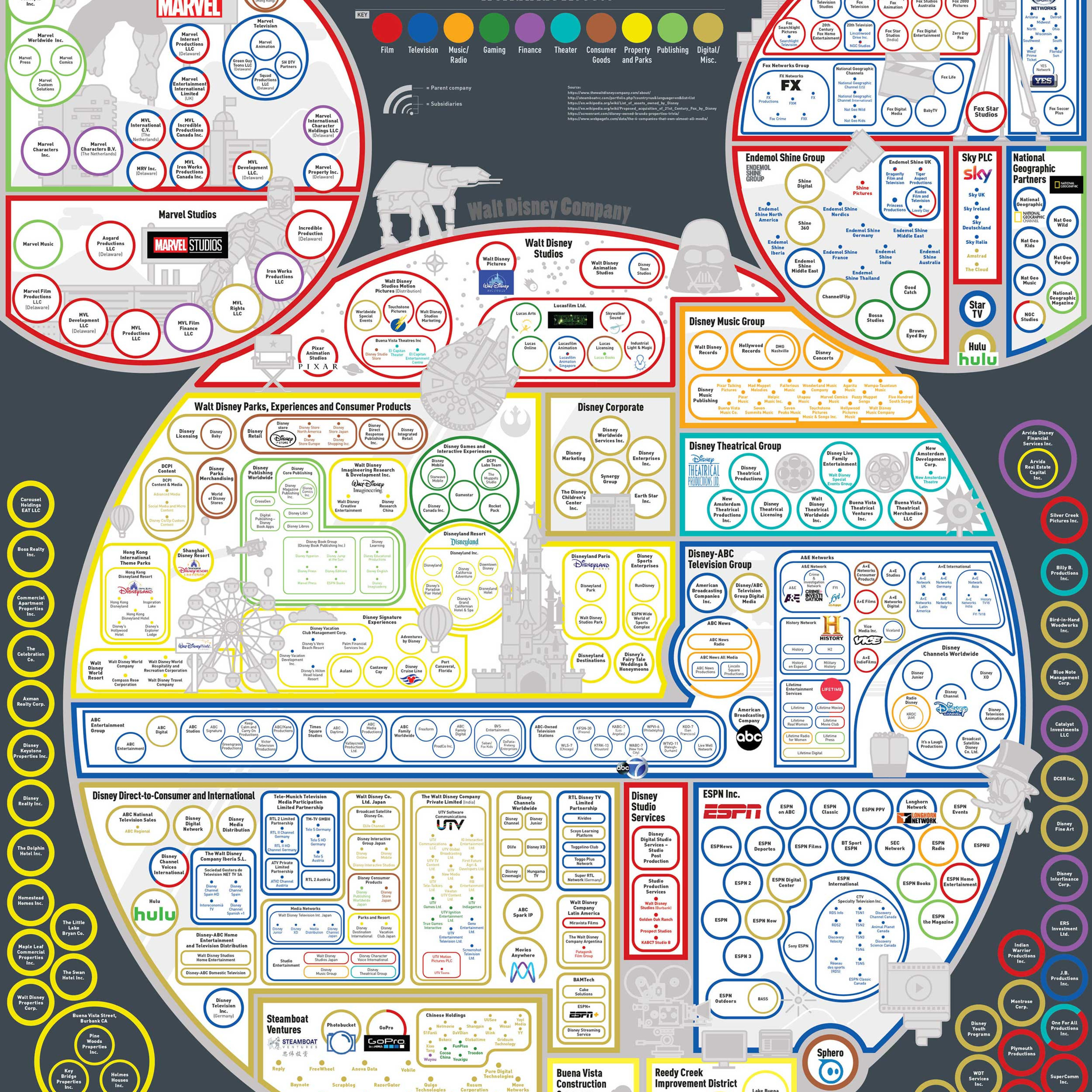 Episode #350 - a look at some of Disney's media relationships