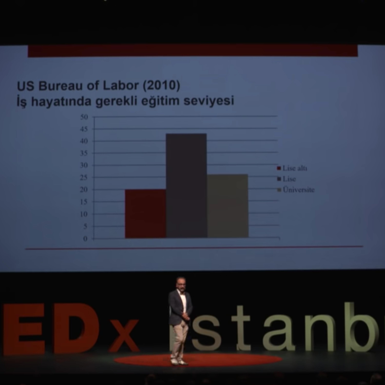 Öğrenmeyi öğrenmek | Emrah Safa Gürkan | TEDxIstanbul