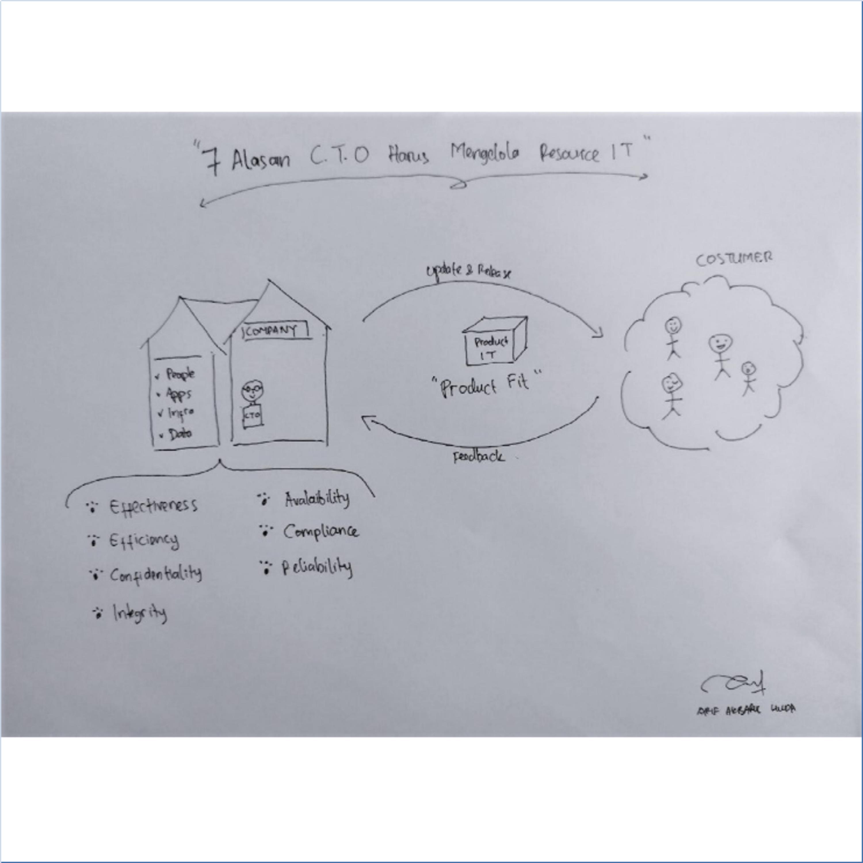 Ini Dia 7 Alasan CTO Harus Mengelola Resource IT (Eps 6)