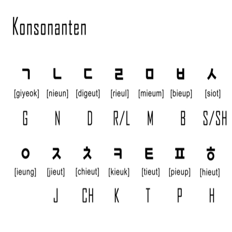 Korean Alphabet Day