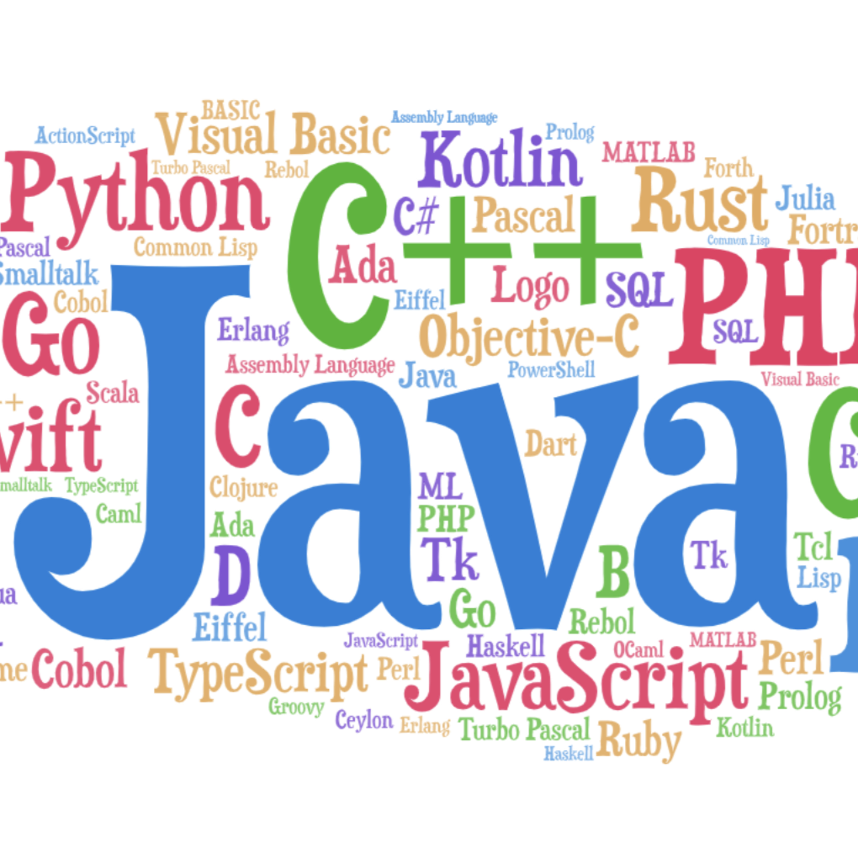 Which Programming Lang To Use In An Interview?