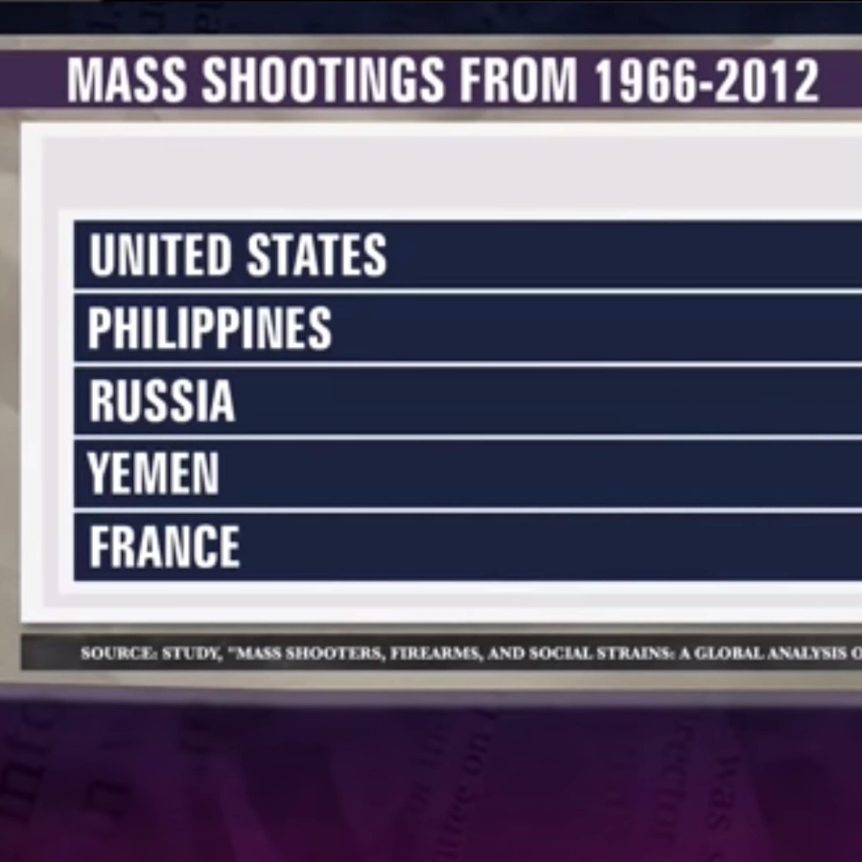 Media Hyped Gun Control Study Debunked. MSM Silent