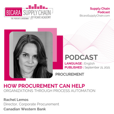 153. How procurement can help organizations through process automation?