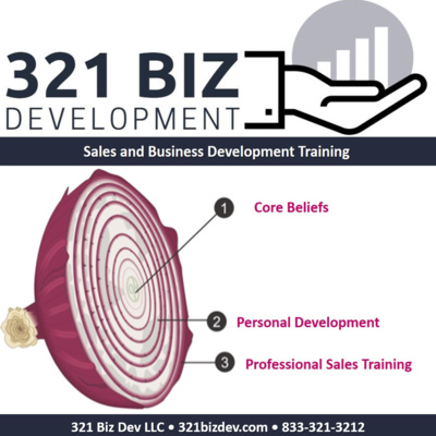 Overview of 321's Professional Closing Training by 321 Biz