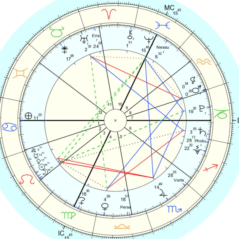 leo astrology january 11