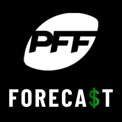 AFC W preview w/ Soren Petro, Chiefs area of weakness, biggest threat, Broncos, Chargers, Raiders, and recommendations